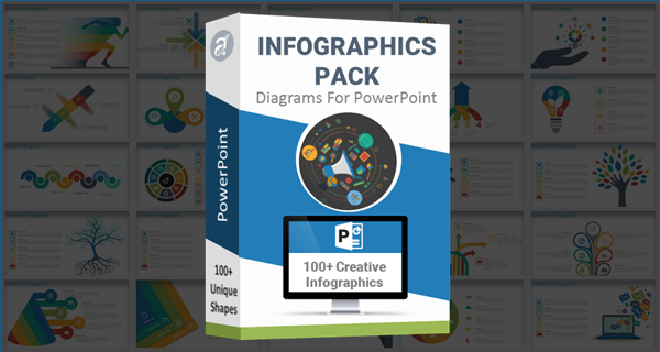 Creative Infographics Pack for PowerPoint